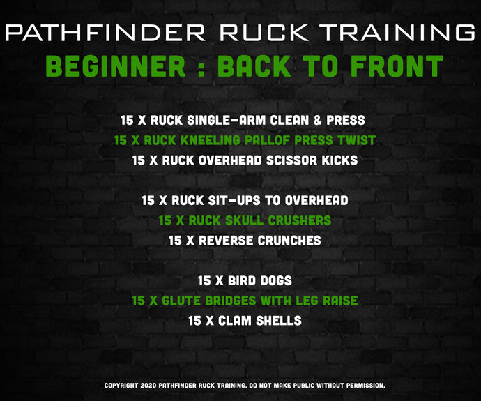 BEGINNER: BACK to Front