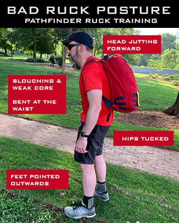 PATHFINDER RUCK TRAINING'S <br> 7 Tips for Good Rucking Posture
