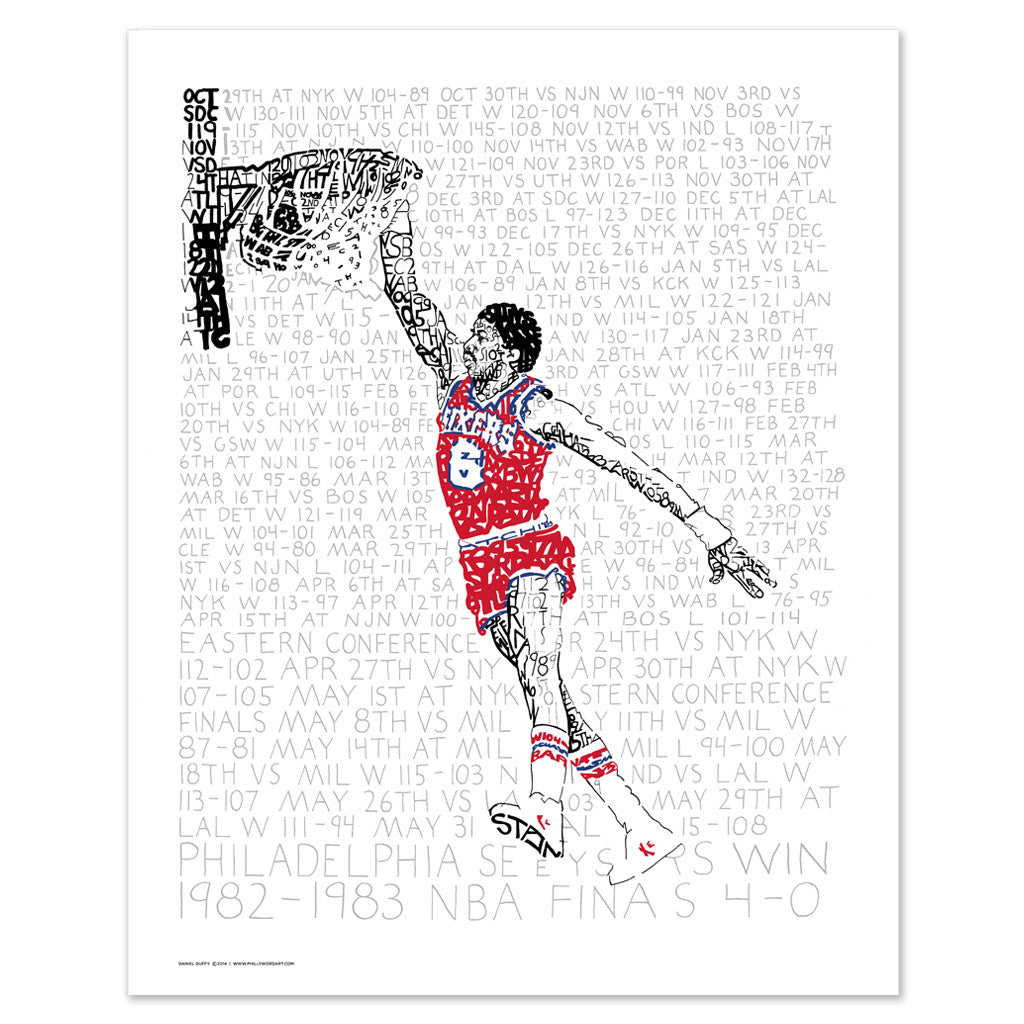 1983 Philadelphia 76ers Julius Erving Wall Art Poster
