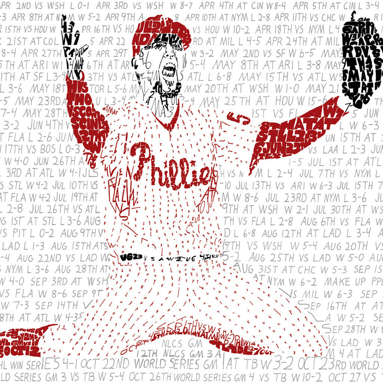2008 Philadelphia Phillies World Series Poster