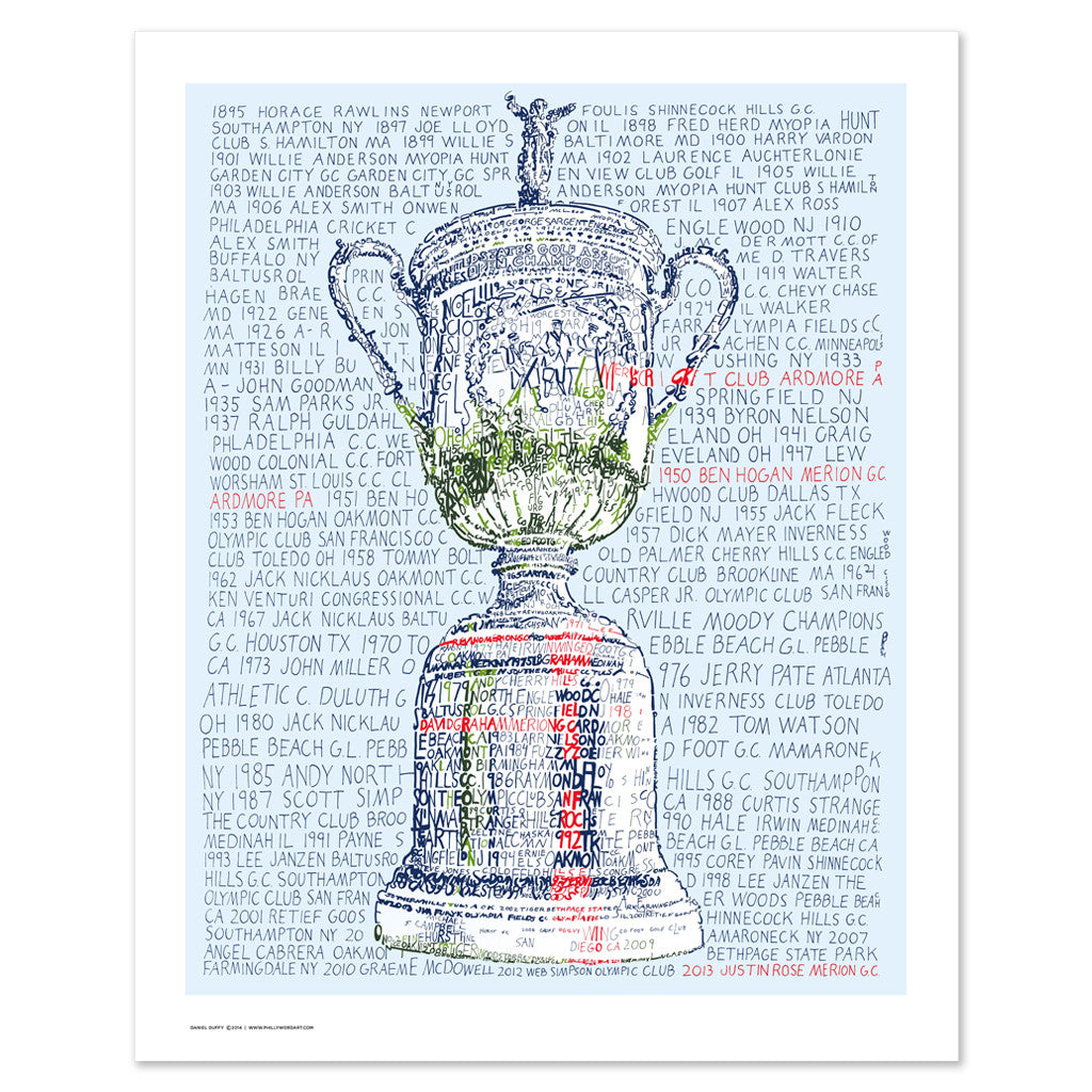 US Open Golf Wall Art Poster