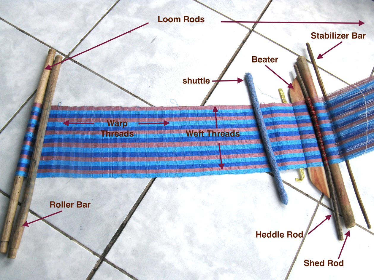 in-process weaving stretched out on the floor showing a backstrap loom with labeled parts