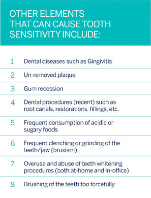 Sensitive Teeth Causes Symptoms Prevention Teeth Whitening Tips