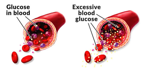 stabilize blood sugar