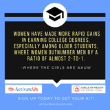 Women in Education Kit