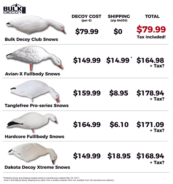 Compare fullbody snow goose decoys for sale
