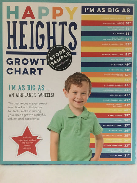 Growth Chart (Primary)