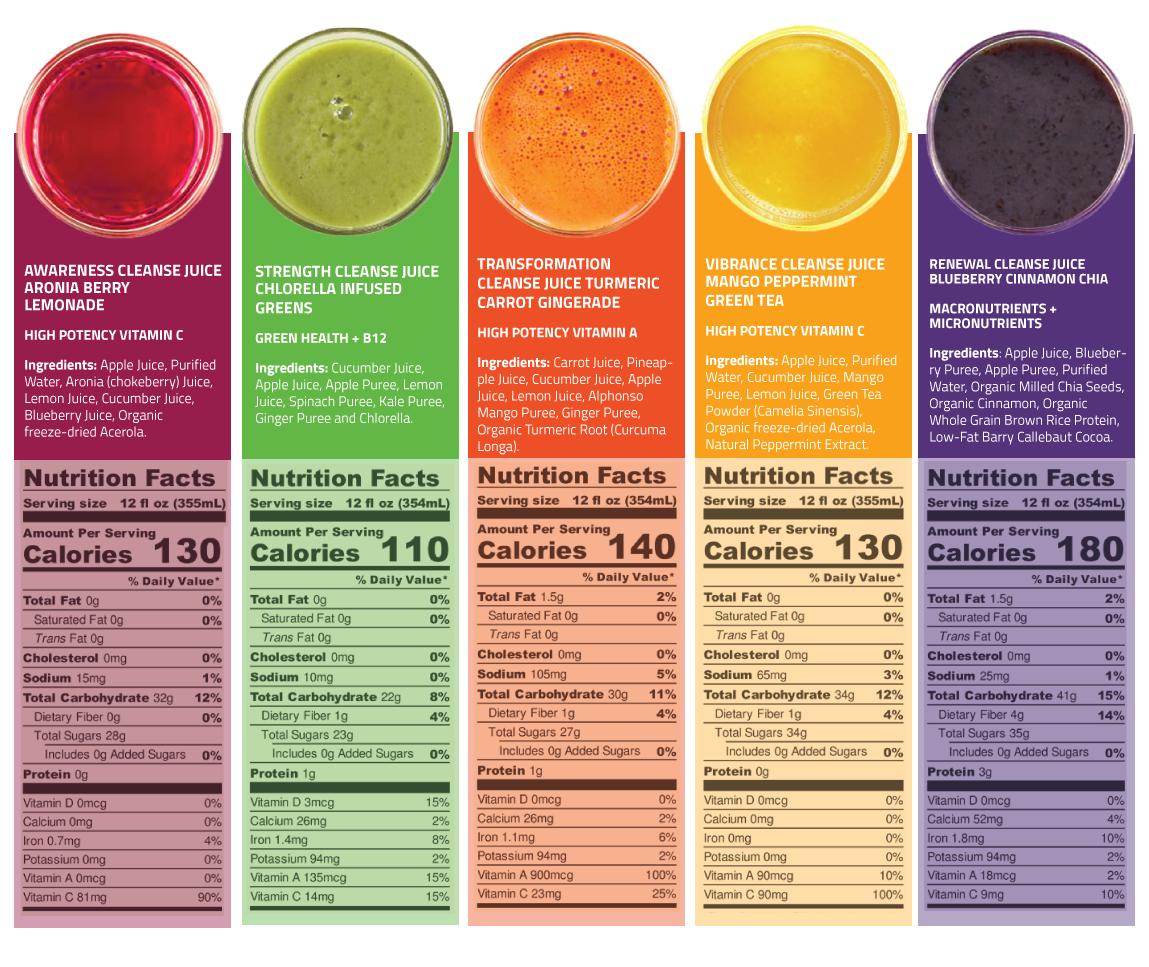 Lemonkind Super Detox Me fruit and vegetable juices nutritional information