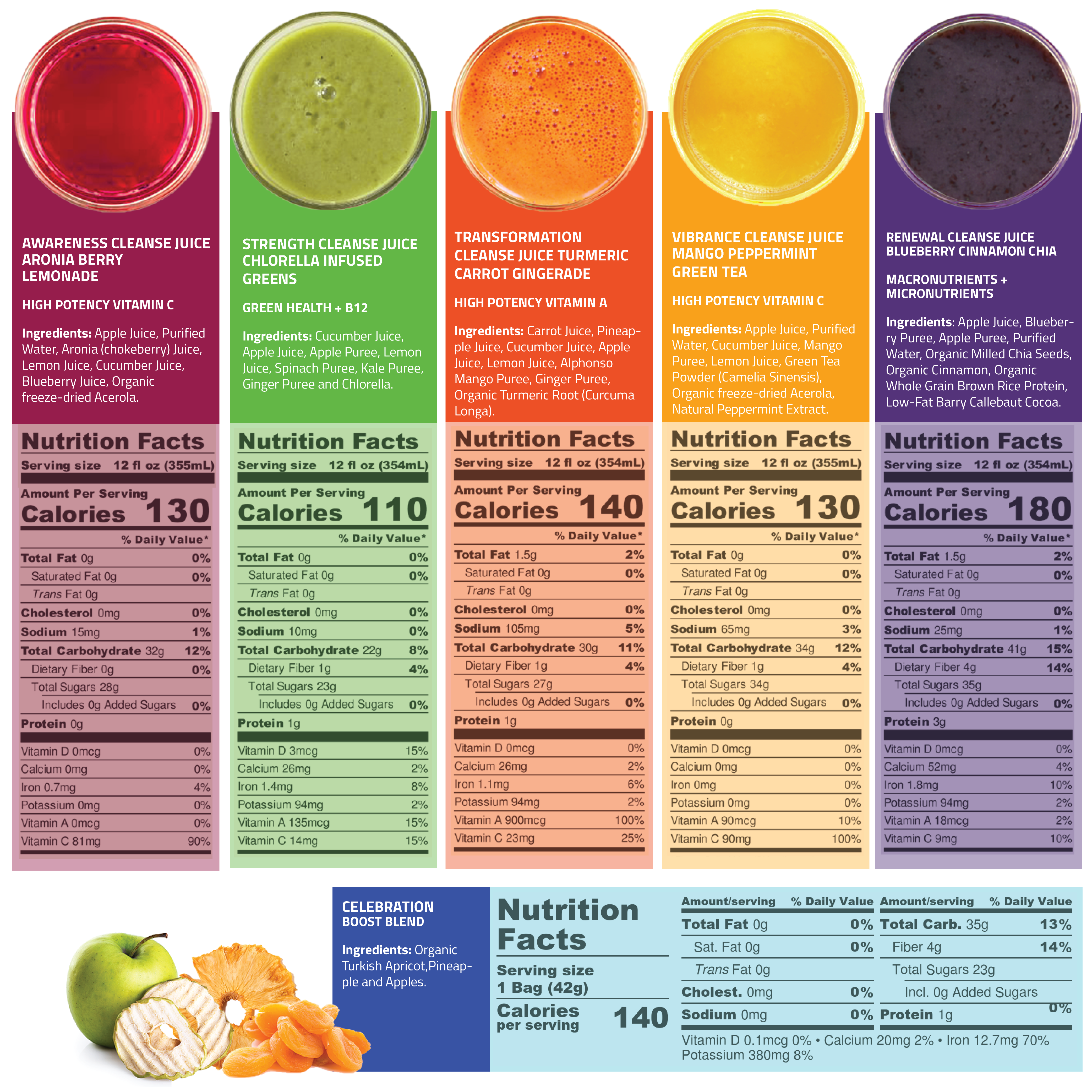 best juice cleanse for women that work fast for weight loss with natural juices and chewable organic snacks