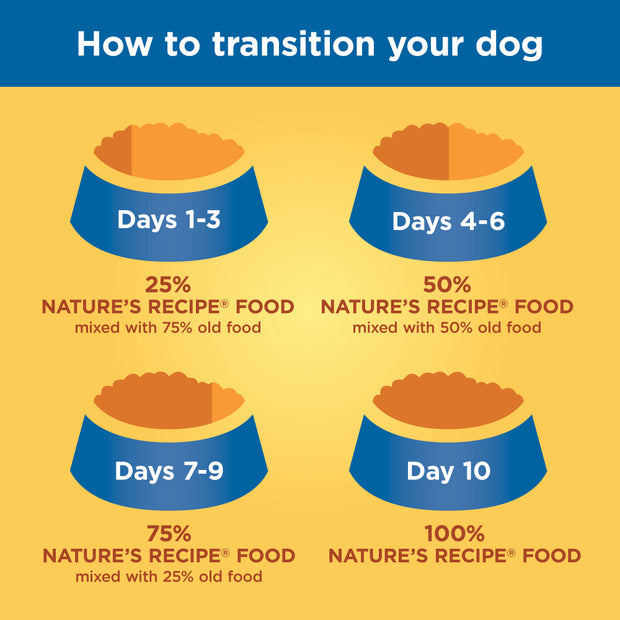 Nature's Recipe Small Bites Chicken Meal & Rice Dry Dog Food
