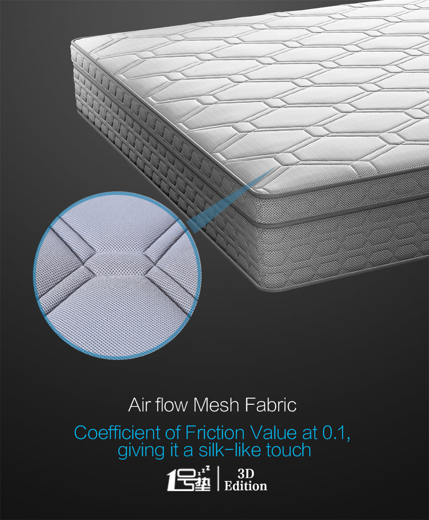 KUKA M0188 Mattress - Air flow Mesh Fabric