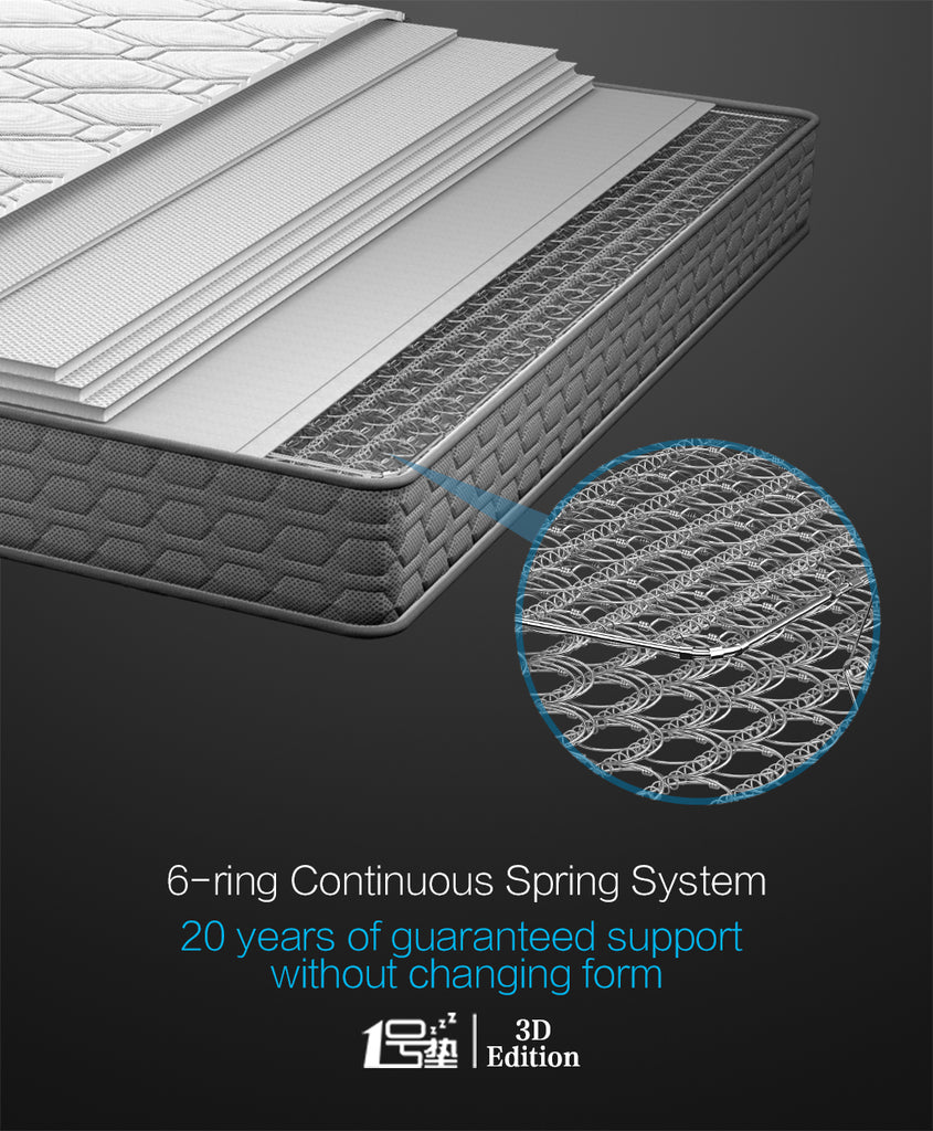KUKA M0188 Mattress - 6-ring Continuous Spring System