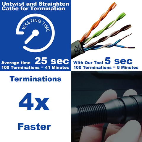 CAT5e Ethernet Pair Straightener Tool (Out of Stock - On Back Order)