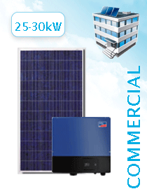 SMA 25-50kW Canadian Solar 330W - Commercial Grid Tie Package