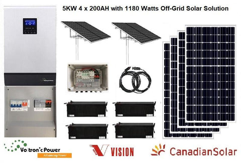 Ingwelala Solar Solution 5KW 4 x 200AH Off-Grid Solar Package