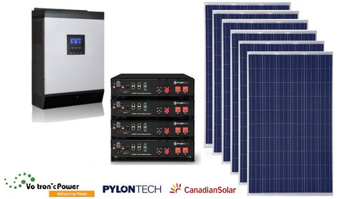Solar Home Kit 5Kva - 9.6kw Lithium Battery 3.2kw Solar Panels