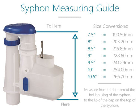 How to know the size of your Syphon / Siphon