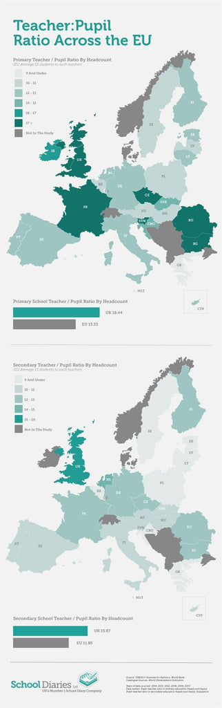 Teacher:Pupil Ratios Across Europe [Infographic]