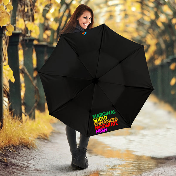 Severe Outlook Umbrella