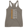 Categories Women's Racerback Tank