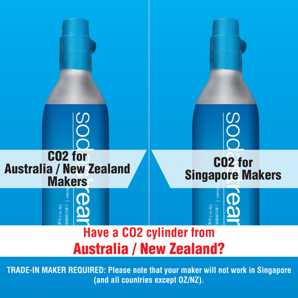 BRINGING YOUR SODASTREAM FROM AUSTRALIA OR NEW ZEALAND?