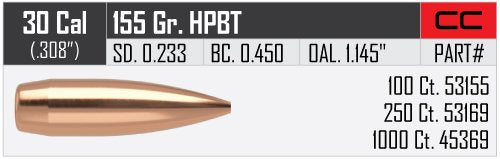 Nosler- Custom Competition Bullets 30 Caliber 155 Grain HPBT -100