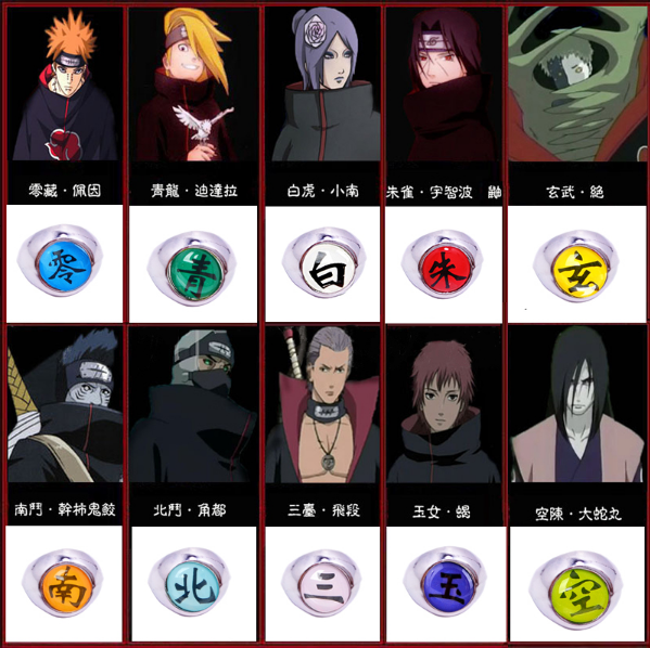 Get your favorite Akatsuki memeber ring!
