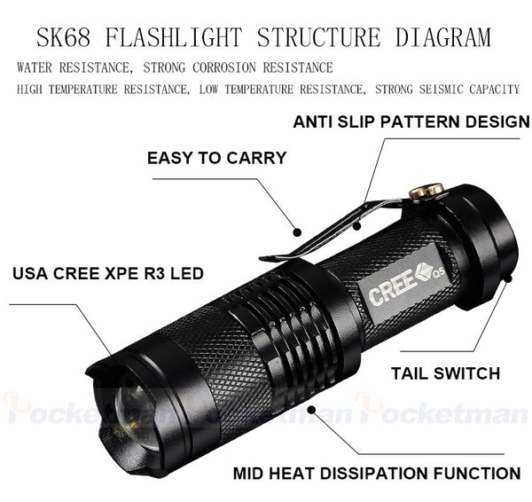 Super Bright Tactical Q5 Led Flashlight - 2000 Lumen
