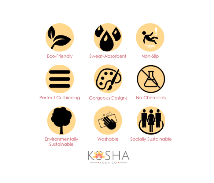 Kosha Yoga Co Foliage Mat