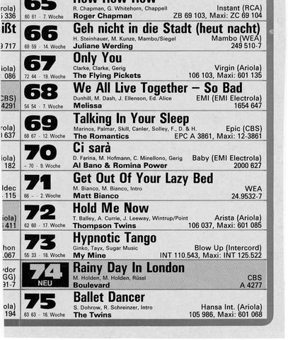 First entry into the Billboard top 100 European charts, April 1984. We were in the presence of some good company, Rainy Day In London ultimately topped out in the low 40's but we were still very stoaked! This chart entry would go on to change things for Boulevard and open a lot of doors for us back home. The clipping is framed and still hangs on the wall of my office.