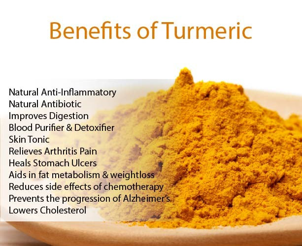 Turmeric with BioPerine©