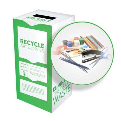 Art Supplies - Recyclaholics Zero Waste Box™