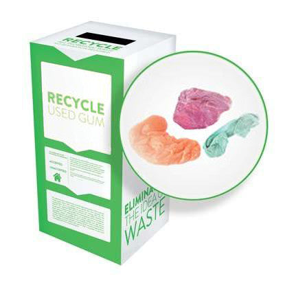 Used Chewing Gum - Recyclaholics Zero Waste Box™