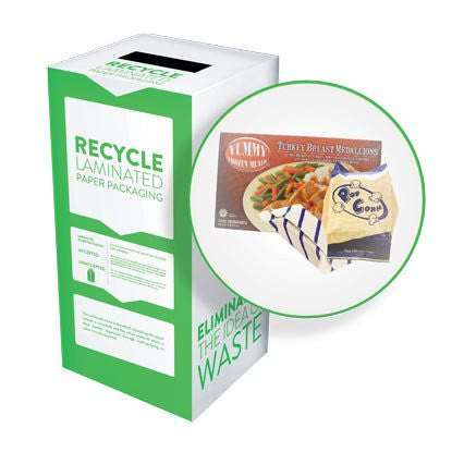 Laminated Paper Packaging - Recyclaholics Zero Waste Box™