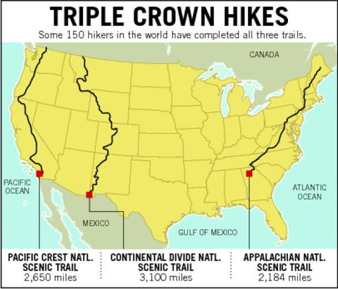 Triple Crown American Hiking