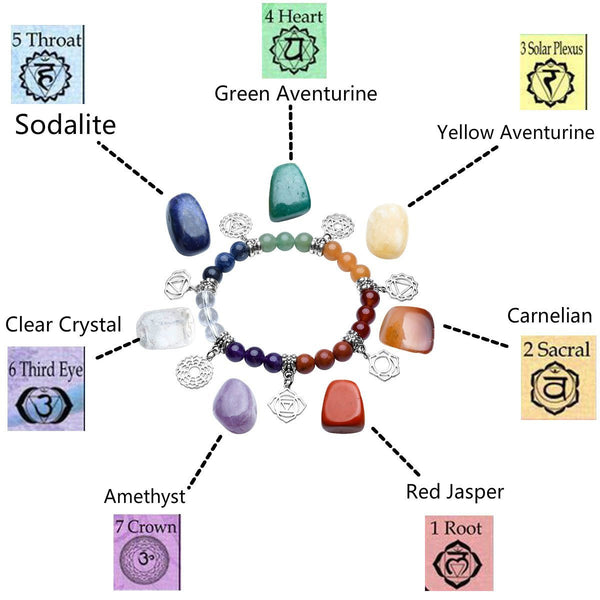 7 Chakra Healing Crystals Yoga Balance Irregular Polished Tumbled Palm Bracelet Set