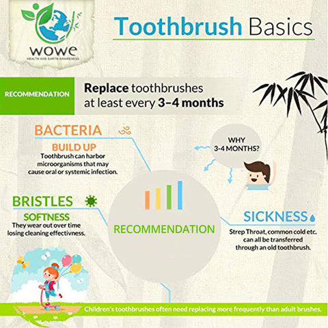 Image of kids bamboo toothbrush