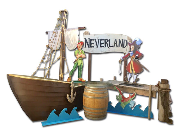 Neverland Package