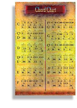 Media Chord Chart - Poster