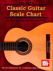 Media Classic Guitar Scale Chart