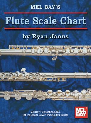 Media Flute Scale Chart
