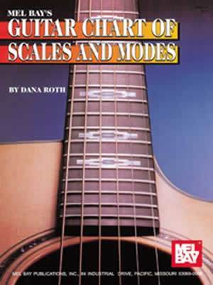 Media Guitar Chart of Scales and Modes