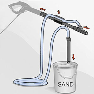 Sand Blasting Wet Sand Attachment / Kit Electric Pressure Washers