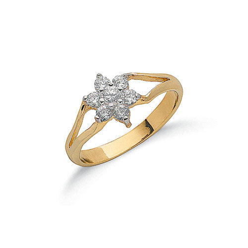 Yellow Gold Cz Baby Ring TGC-R0620