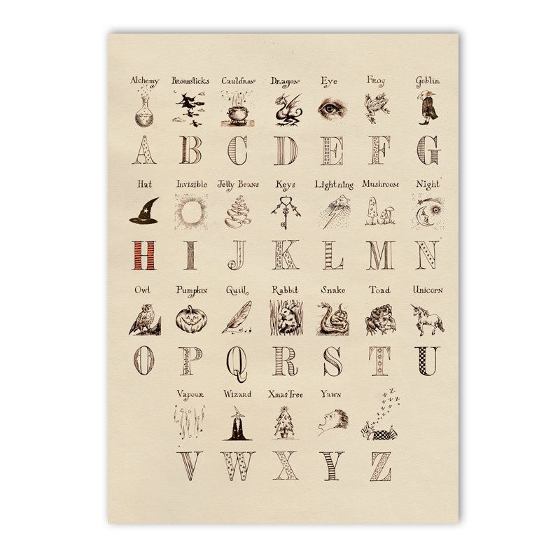 Alphabet from Harry Potter's Bedroom Poster