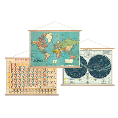 Horizontal Vintage Poster Hanging Kit