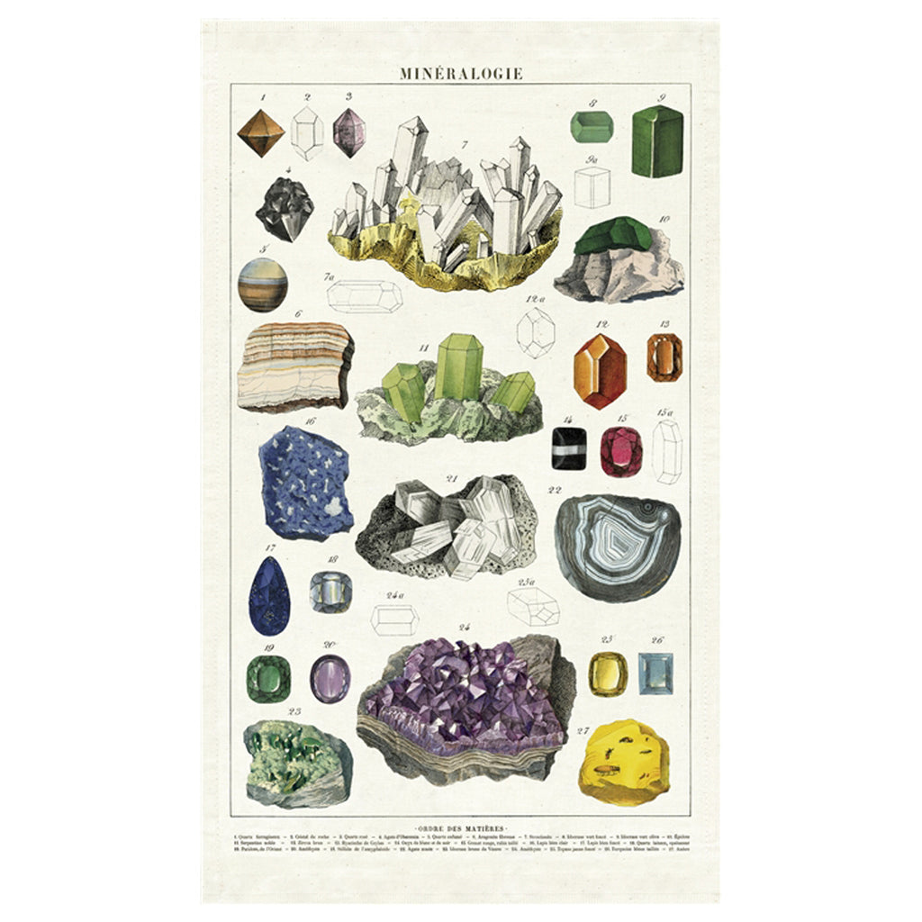 Mineralogy Tea Towel