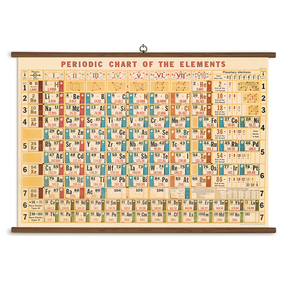 Periodic Table Vintage School Chart