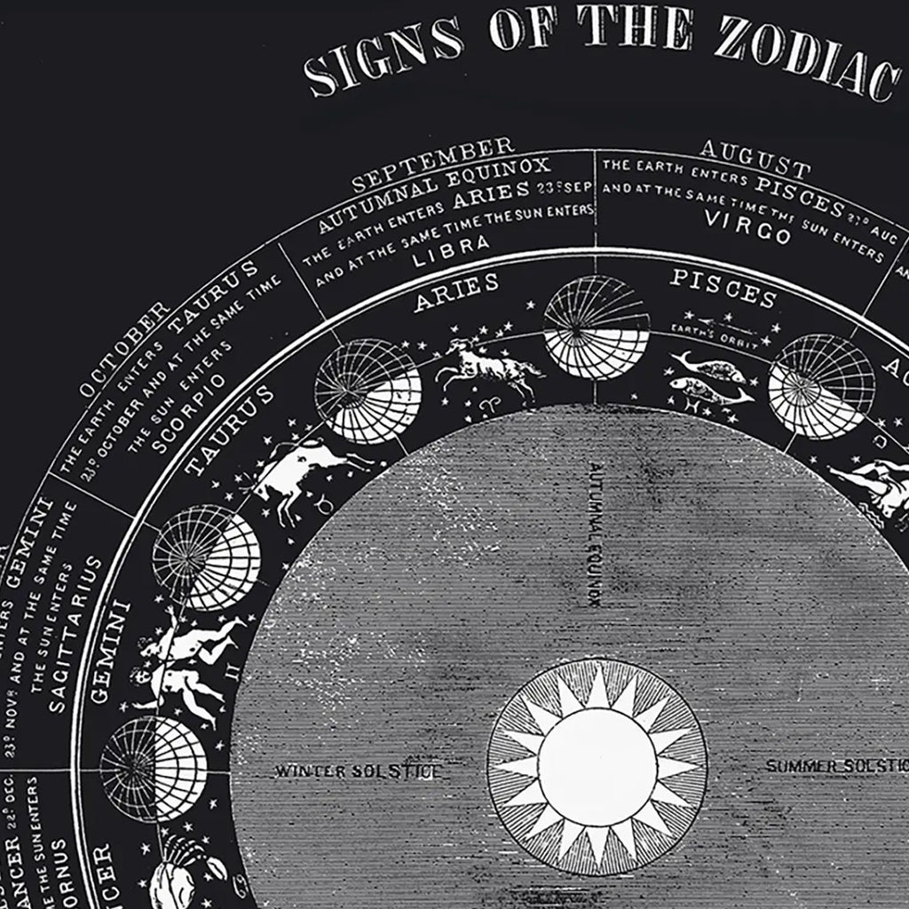Vintage Signs of the Zodiac Astrology Print
