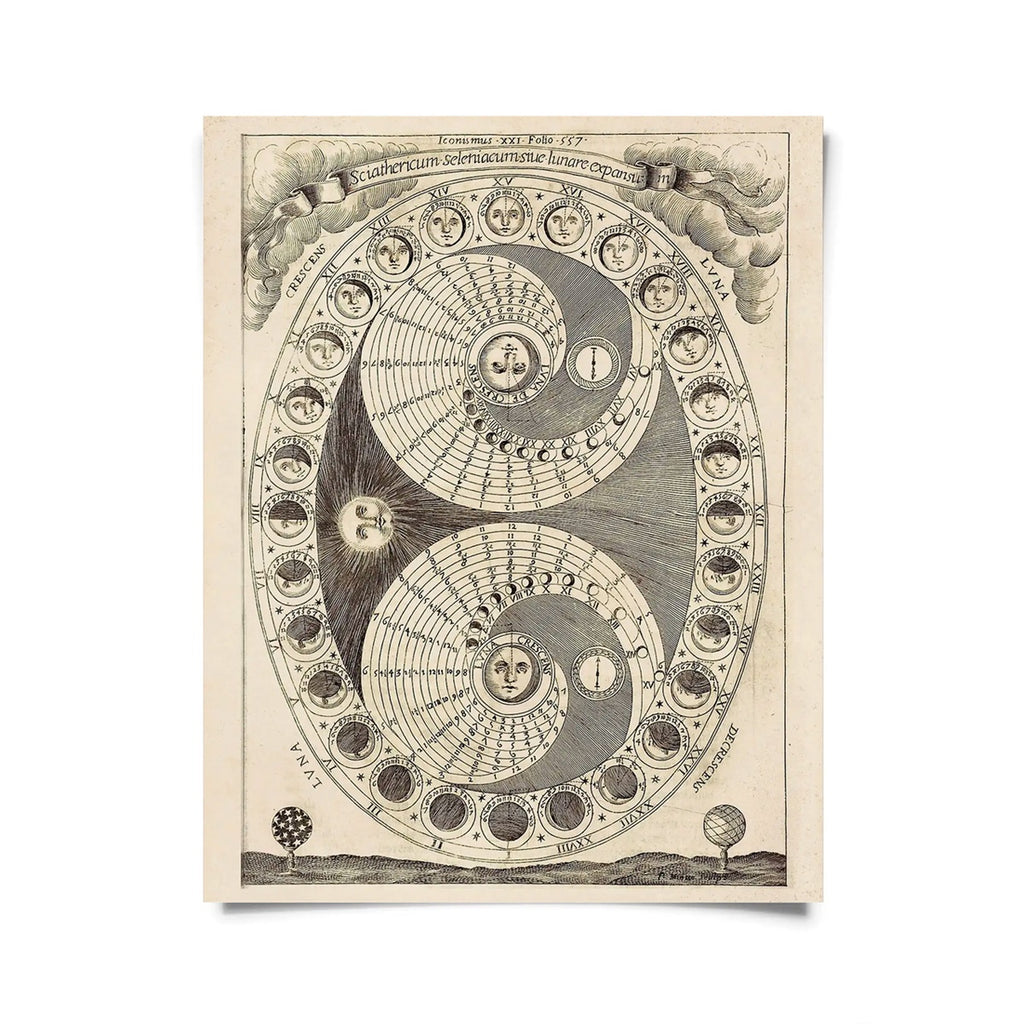 Vintage Moon Phases Chart Print